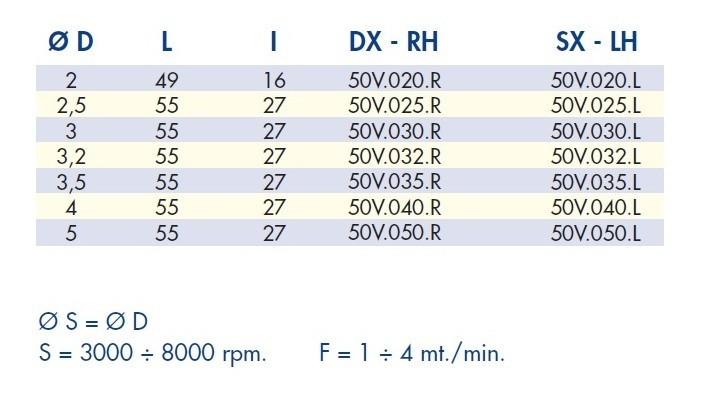 Сверло монолитное 50V таблица серии FUL с размерами и артикулами