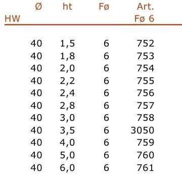 758 Фреза концевая пазовая дисковая h3.0