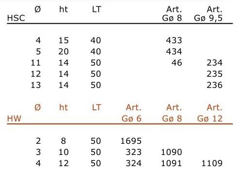 1090 Фреза концевая пазовая  D=3*10*50 d=8