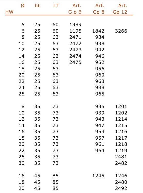 1218 Фреза пазовая D=20*35*73 S=12