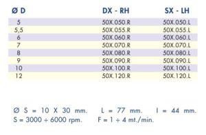 Сверло глухое D=5 LT=77 (левое) 50X.050L (Ful)
