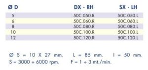 Сверло глухое длинное 5*85 (левое) (Ful) 50C.050L