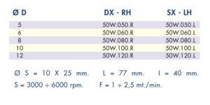 Сверло присадочное сквозное 5x77 50W.050.L (Ful)