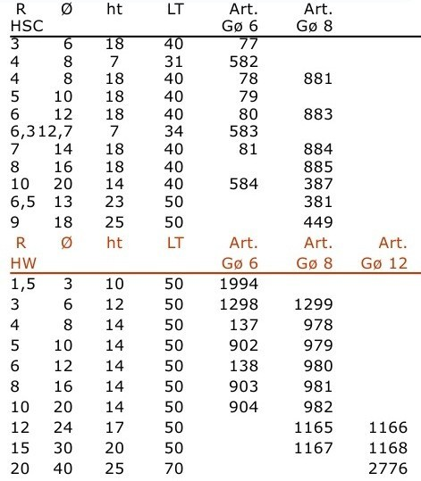 978 Фреза концевая канавочная полукруглая D=8*14*50 S=8 R=4