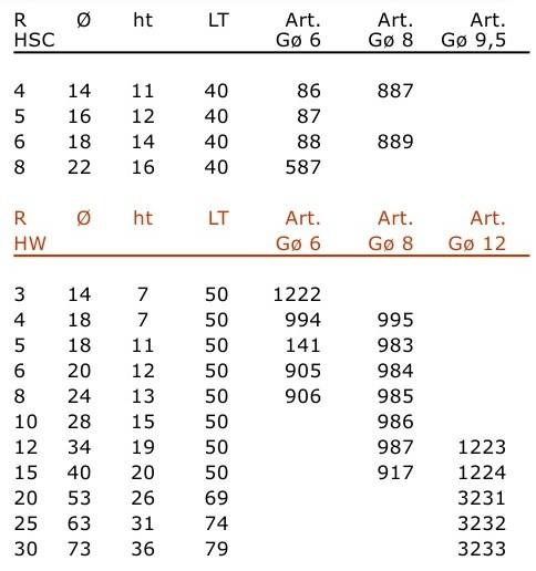 985 Фреза профильная D=24*13*50 S=8 R=8