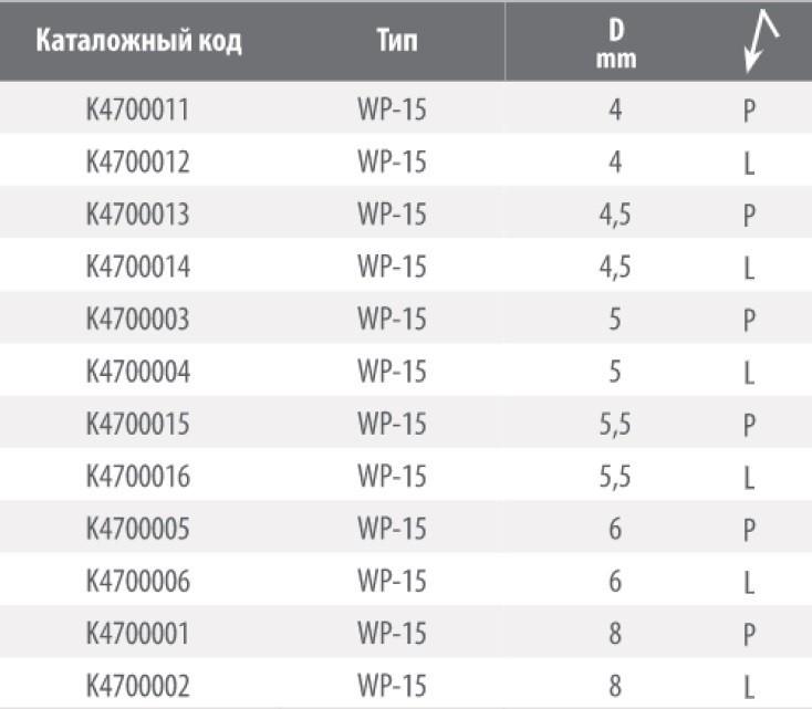 Серия WP-15 таблица (K47) Сверла FABA