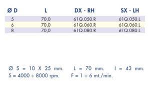 Сверло сквозное длинное 10х70L S10x25(левое) антискольное 61Q.100.L (Ful)