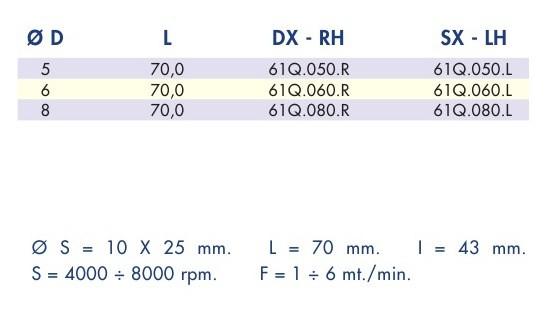 Сверло присадочное сквозное 10*70 L S10x25 антискольное (Ful) 61Q.100.L