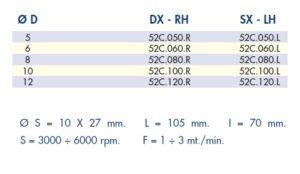 Сверло глухое 8х105L (левое) 52C.080.L (Ful)