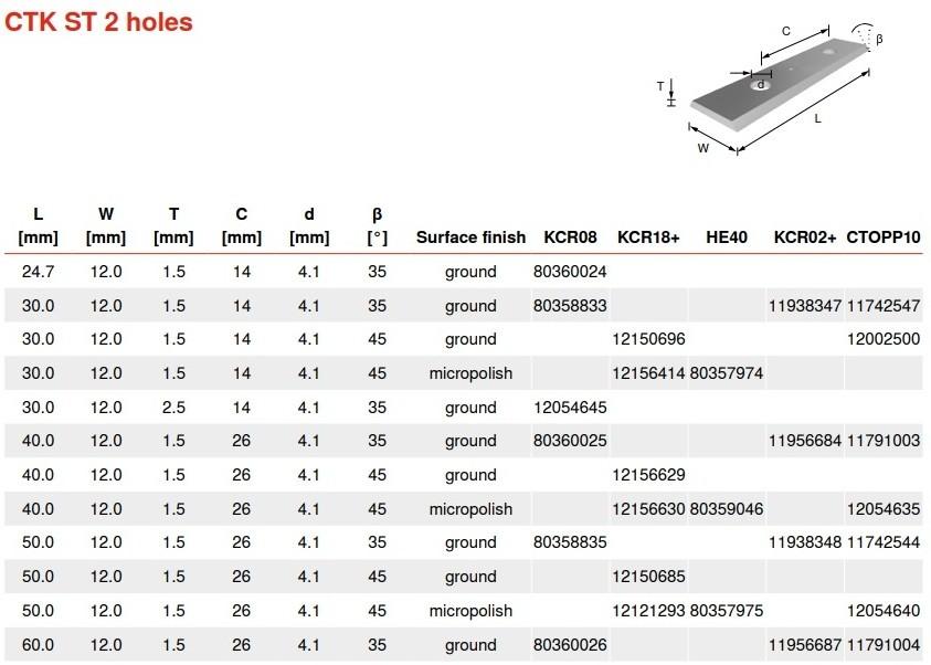 Нож стандартный Ceratizit CTK ST 50.0х12.0х1.5 CTOPP10 11742544