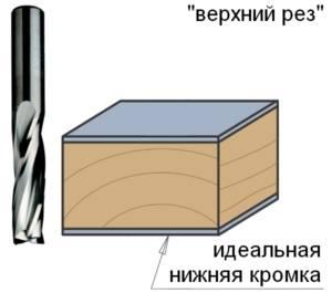193 - фреза спиральная заготовка