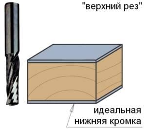 198 - чертеж заготовки