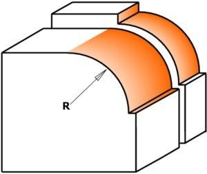 Схема рисунка края после обработки фрезой серии 7/8/939