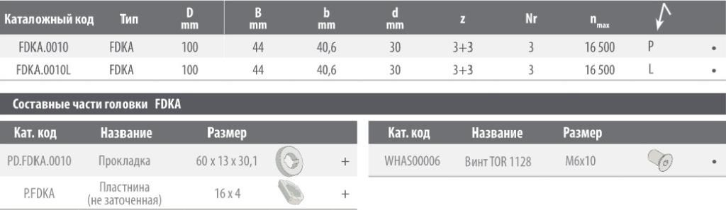 Таблица фрез насадных алмазных серии FDKA FABA