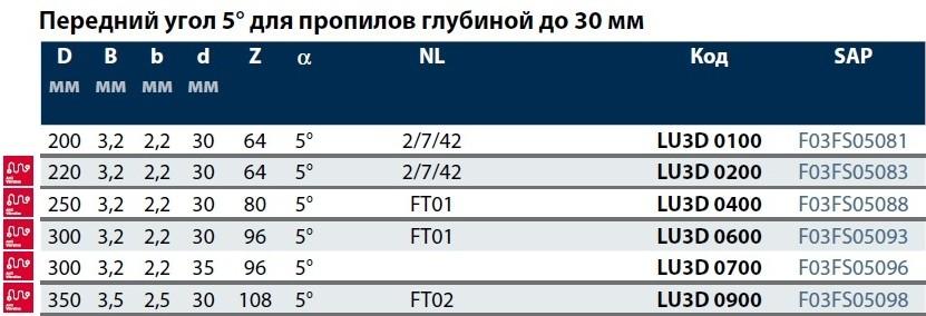 LU3D Таблица пильных дисков FREUD