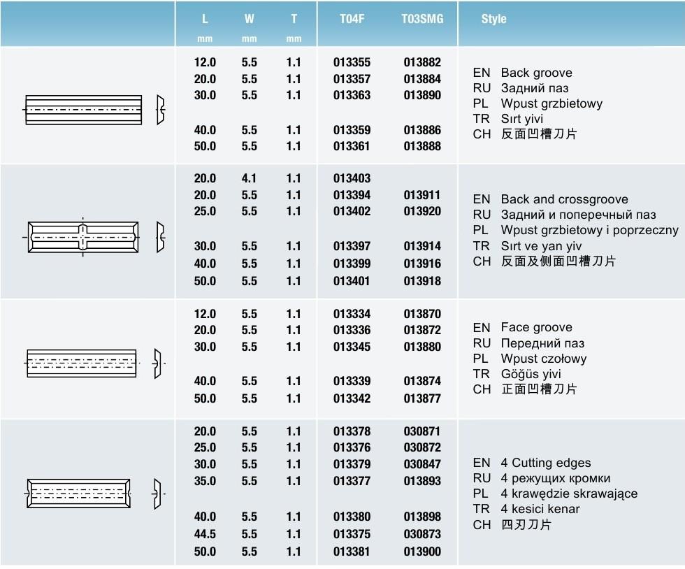 Пластина 30х5.5х1.1мм T03SMG (013914) (Tigra)