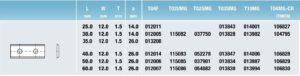 Пластина 40х12х1.5мм T02SMG (052278) (Tigra)
