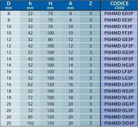 PI04MD - серия FREUD таблица фрез спиральных