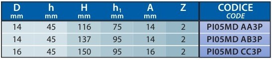 PI05MD - серия FREUD таблица фрезы