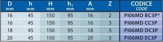 PI06MD - серия FREUD таблица фрезы
