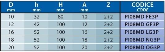 PI08MD - серия FREUD таблица фрезы