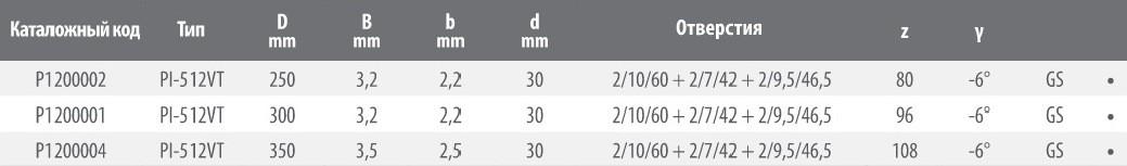 PI-512VT таблица