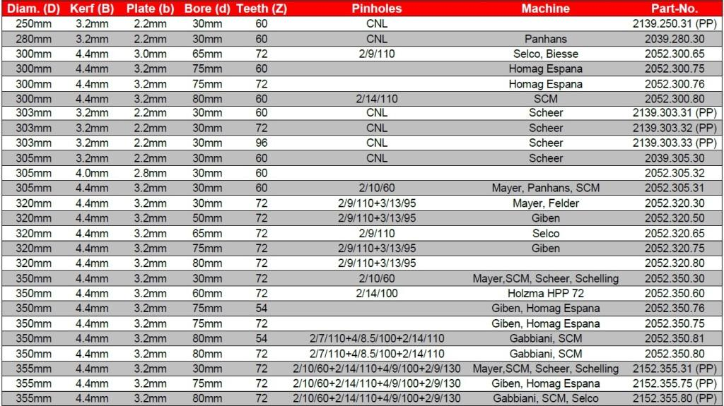 Пильный диск GUHDO 350х4.4/3.2х60 z72 TF 2/14/100 (2052.350.60)
