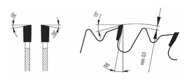83-35 LWZ - пила для резки древесины форма зуба PILANA