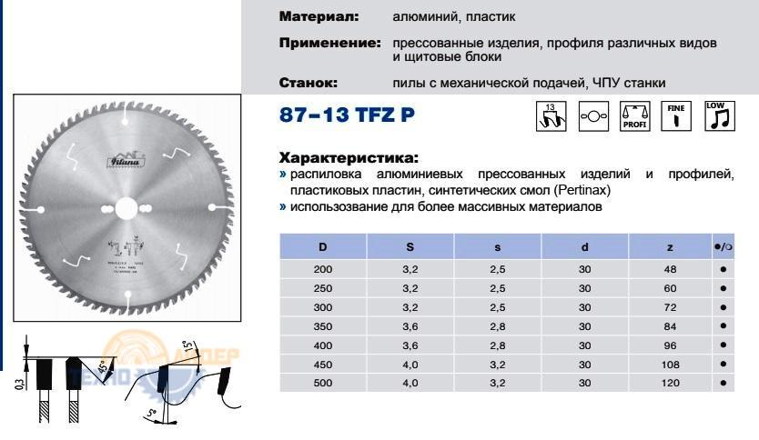 87-13 TFZ P описание