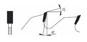 92 FZ - пазовые форма зуба