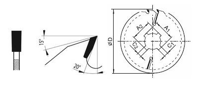 94 FZ+2 - пила для резки древесины форма зуба