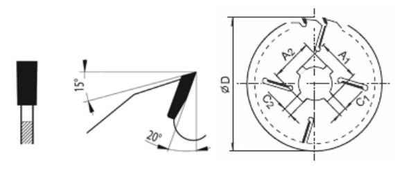 94.1 FZ+2+2 - пила для резки древесины форма зуба PILANA