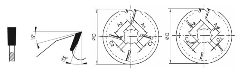 94.4 FZ - пила для резки древесины форма зуба