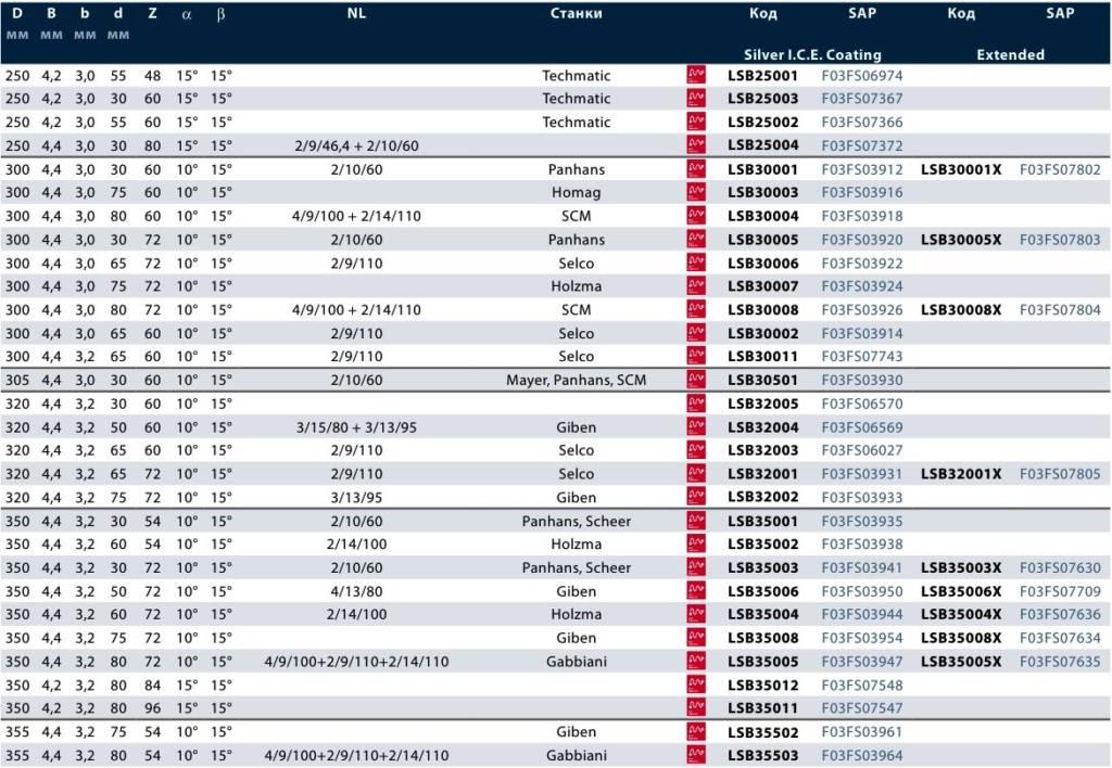 LSB таблица лист 1
