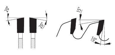 81 WZ - форма зуба пильного диска Pilana