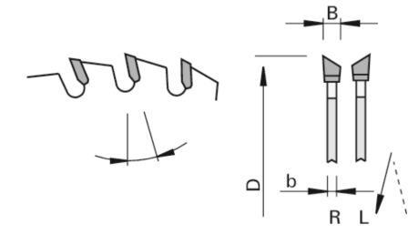 ES - форма зуба LEUCO