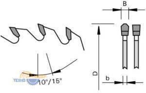 TR-F - форма зуба