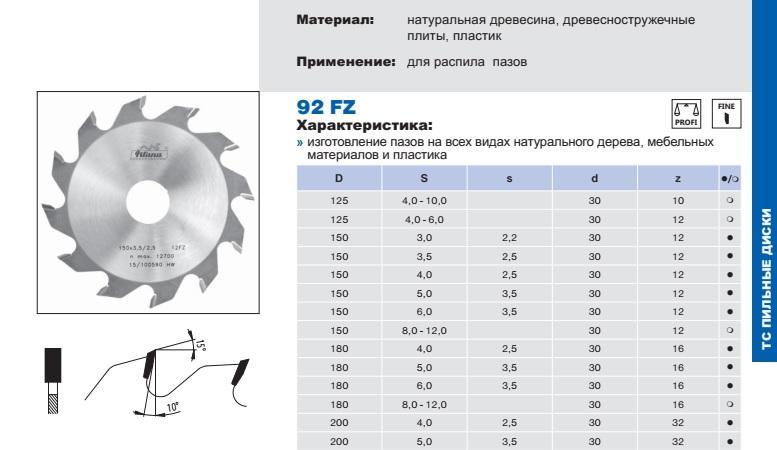 92 FZ описание