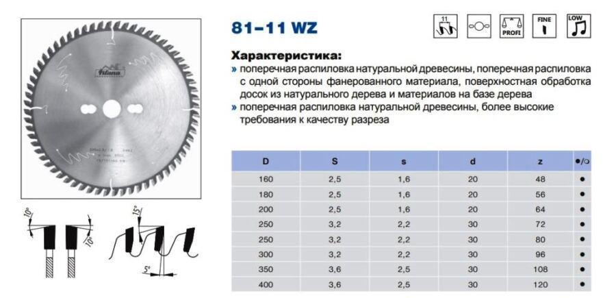 Серия PILANA 81-11 WZ - пильные диски для поперечного пиления