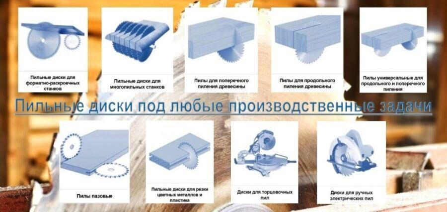 ПИЛЬНЫЕ ДИСКИ для мебельных производств