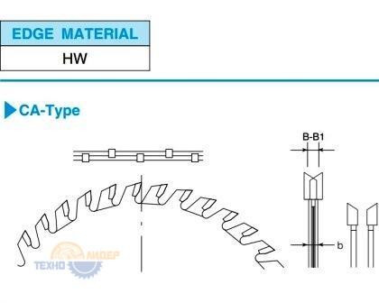 Форма зуба дисков Kanefusa CA-Type - переменно-косой зуб двухкорпусные диски