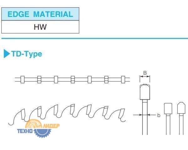 Форма зуба дисков Kanefusa TD-Type - переменная трапеция с прямым с доп. фаской