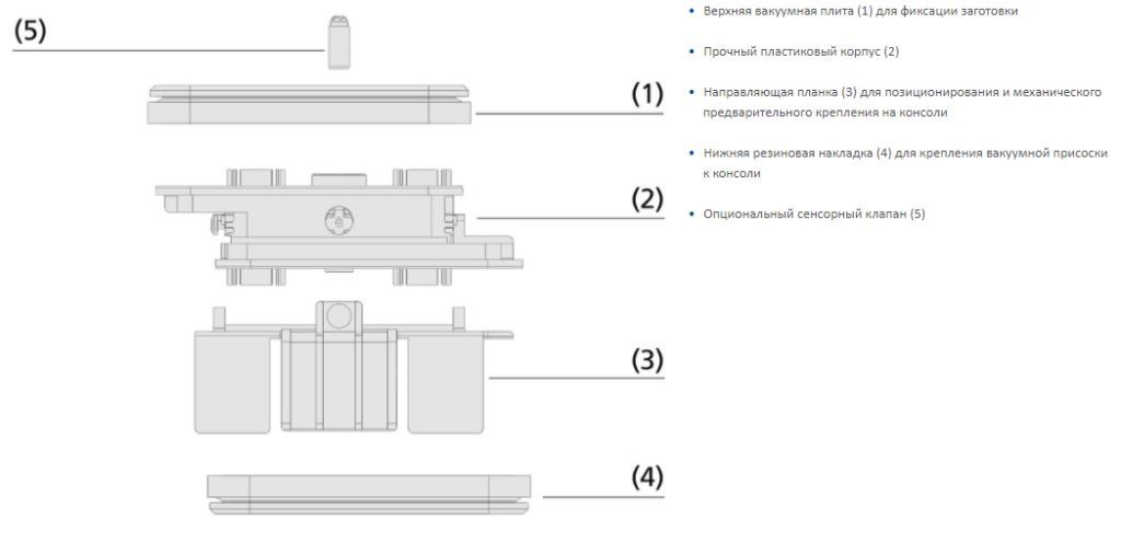 Конструкция VCBL-K1 схематично