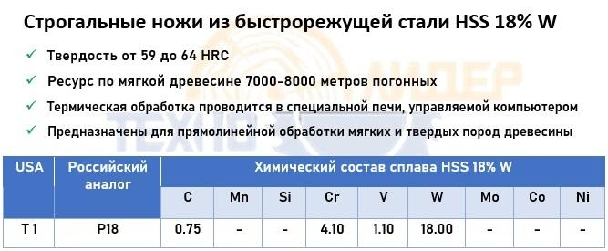 Сплав ХСС 18 % характеристики, свойства, химический состав